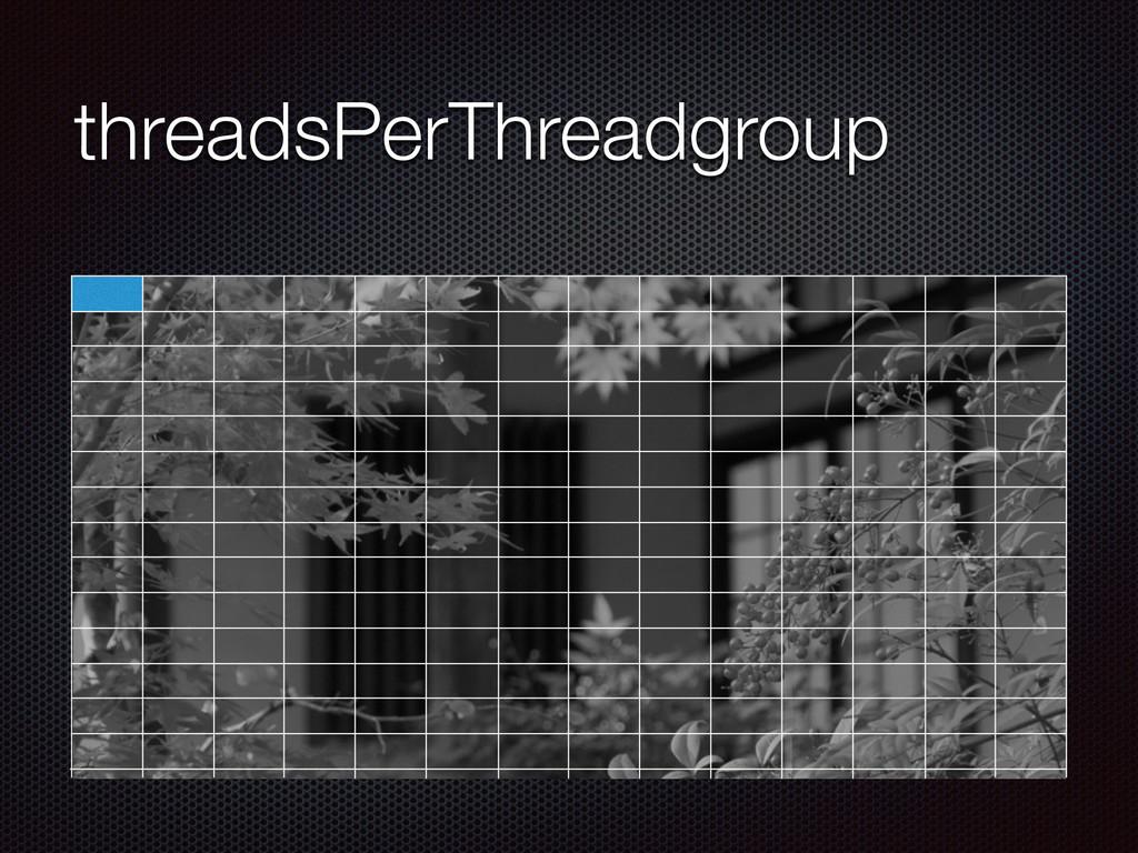 threadsPerThreadgroup
