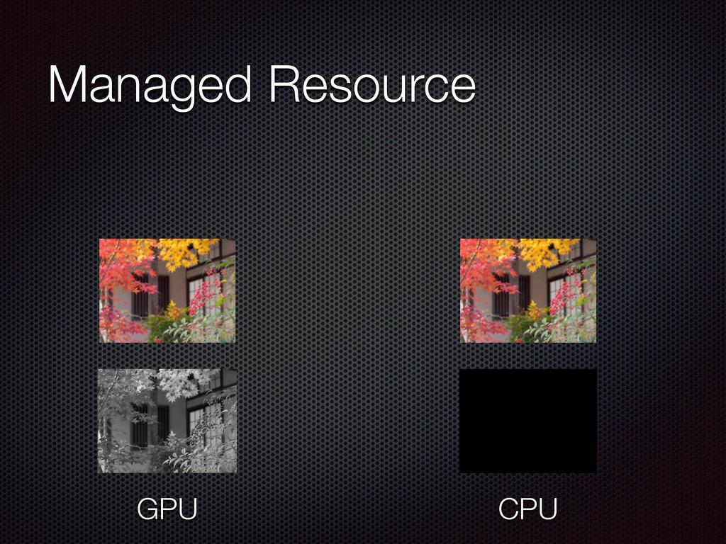 Managed Resource CPU GPU