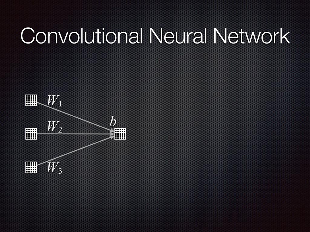 Convolutional Neural Network W3 W1 W2 b