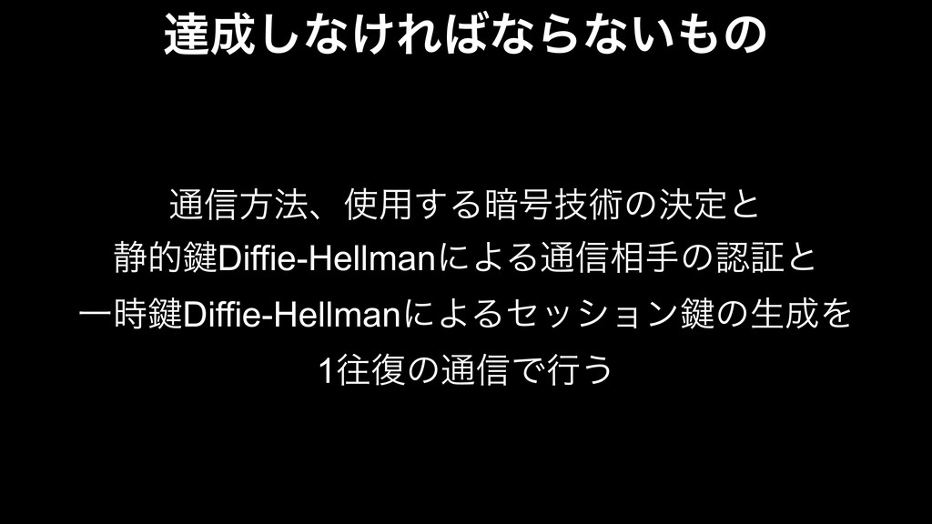 ୡ͠ͳ͚ΕͳΒͳ͍ͷ ௨৴ํ๏ɺ༻͢Δ҉߸ٕज़ͷܾఆͱ ੩త伴Diffie-Hellm...