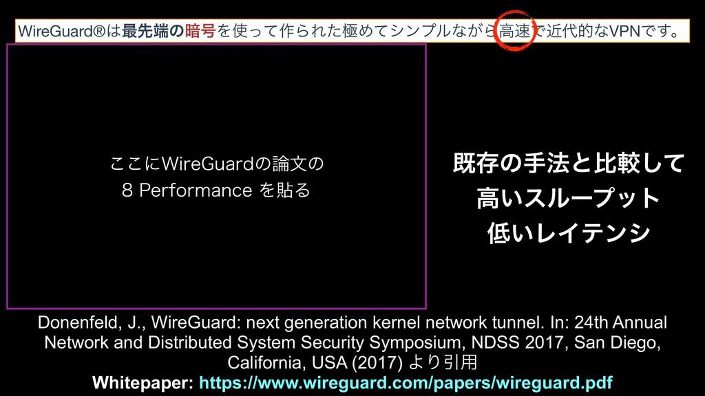 ͜͜ʹ8JSF(VBSEͷจͷ 1FSGPSNBODFͷਤΛషΔ WireGuard®...