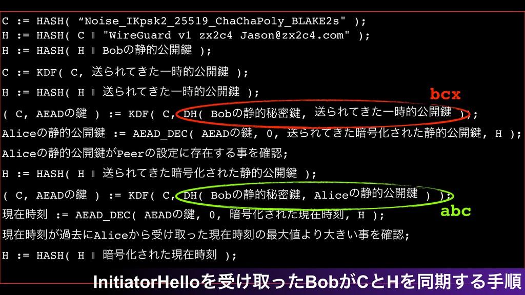 """C := HASH( """"Noise_IKpsk2_25519_ChaChaPoly_BLAKE..."""