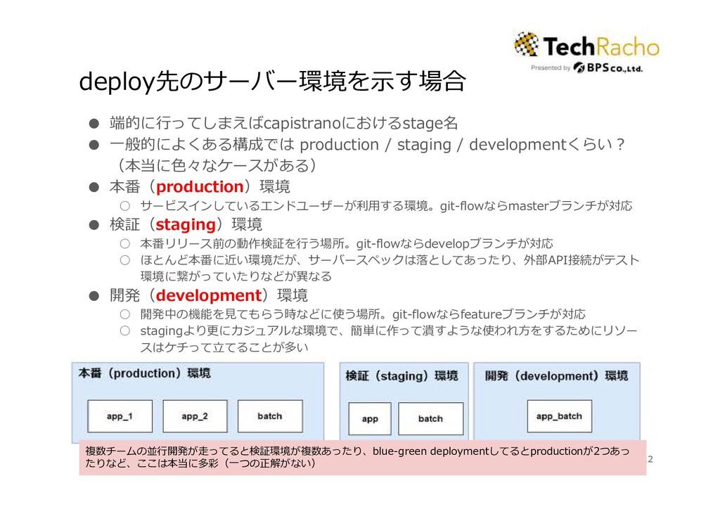 deploy先のサーバー環境を示す場合 ● 端的に⾏ってしまえばcapistranoにおけるs...