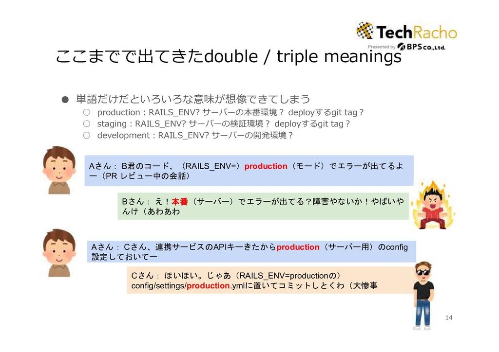 ここまでで出てきたdouble / triple meanings ● 単語だけだといろいろな...