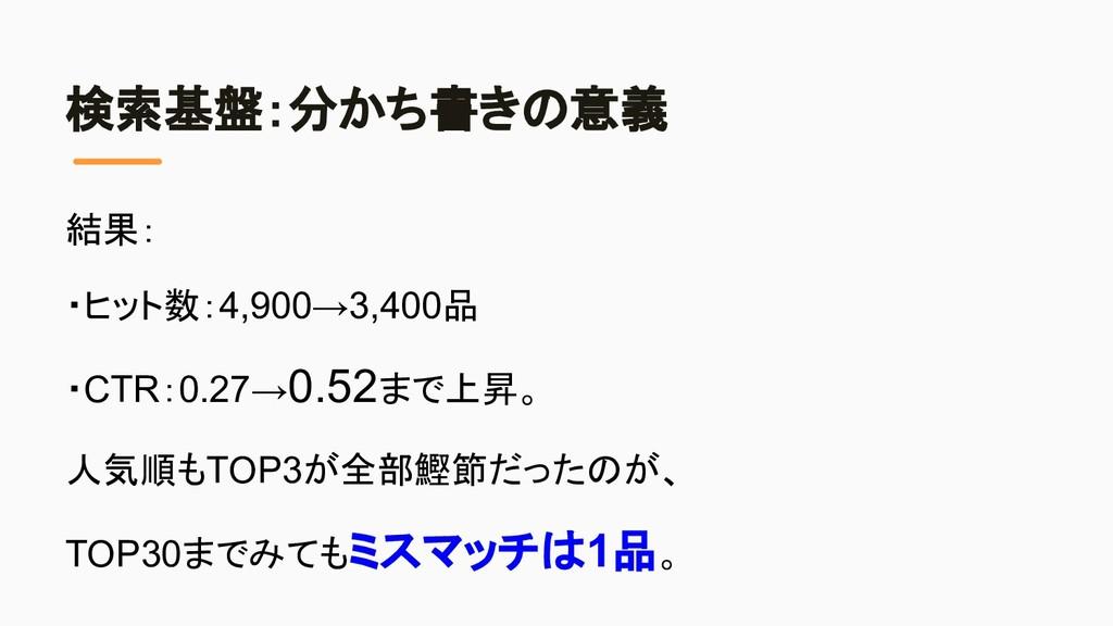 検索基盤:分かち書きの意義 結果: ・ヒット数:4,900→3,400品 ・CTR:0.27→...