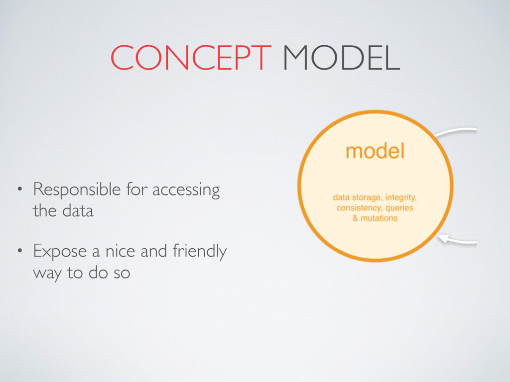 CONCEPT MODEL • Responsible for accessing the d...