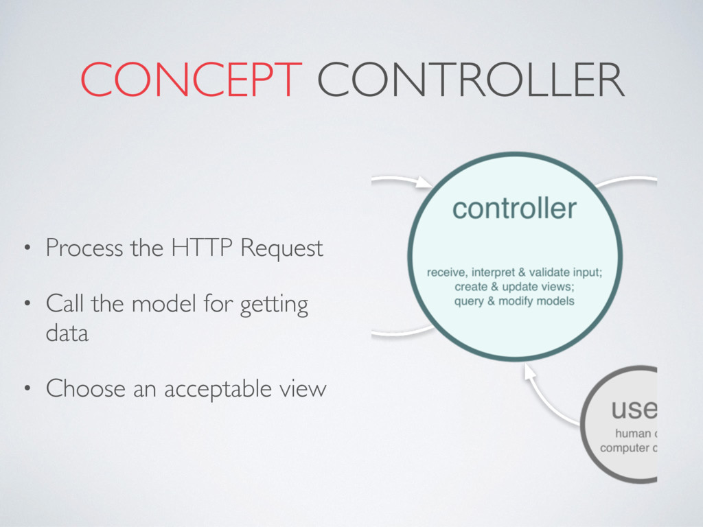 CONCEPT CONTROLLER • Process the HTTP Request •...