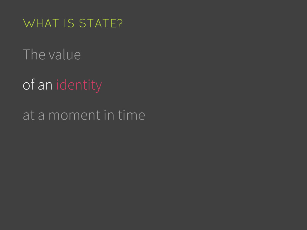 The value of an identity at a moment in time WH...