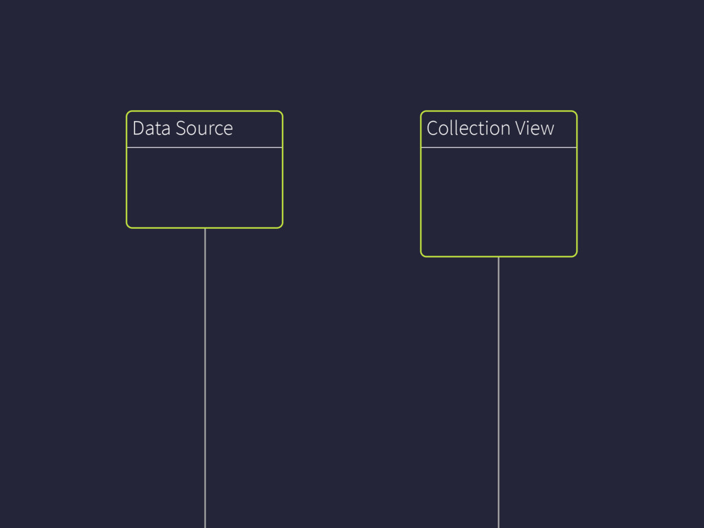 Collection View Data Source