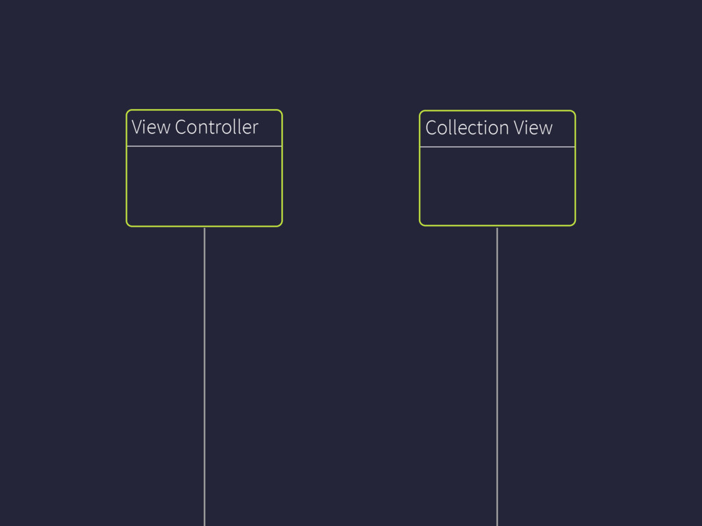 Collection View Data Source View Controller
