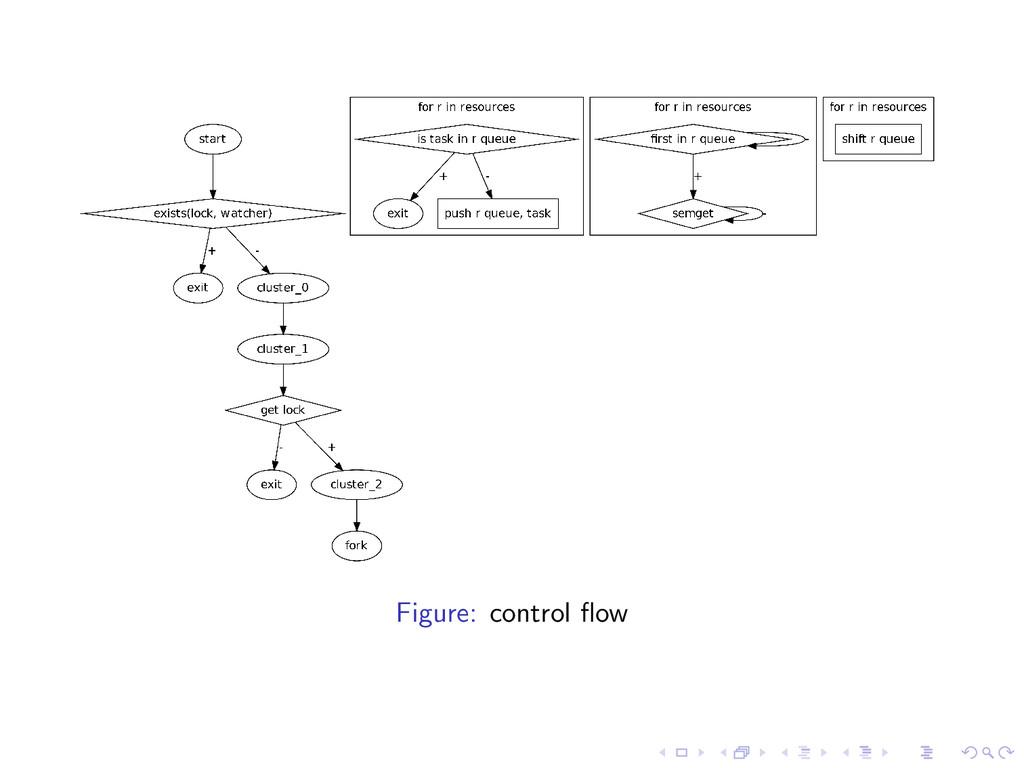 Figure: control flow