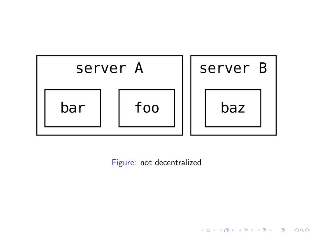 Figure: not decentralized
