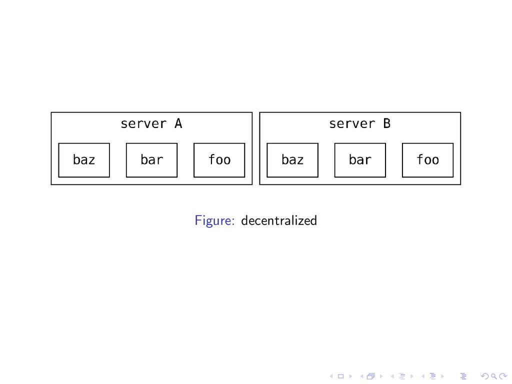 Figure: decentralized