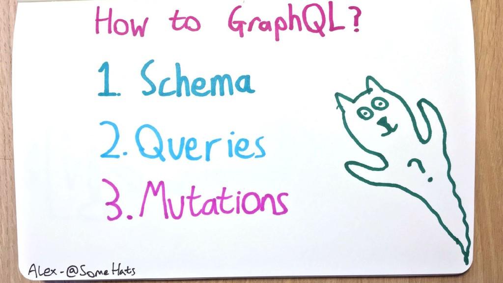 How to GraphQL 1. Schema 2. Queries 3. Mutations