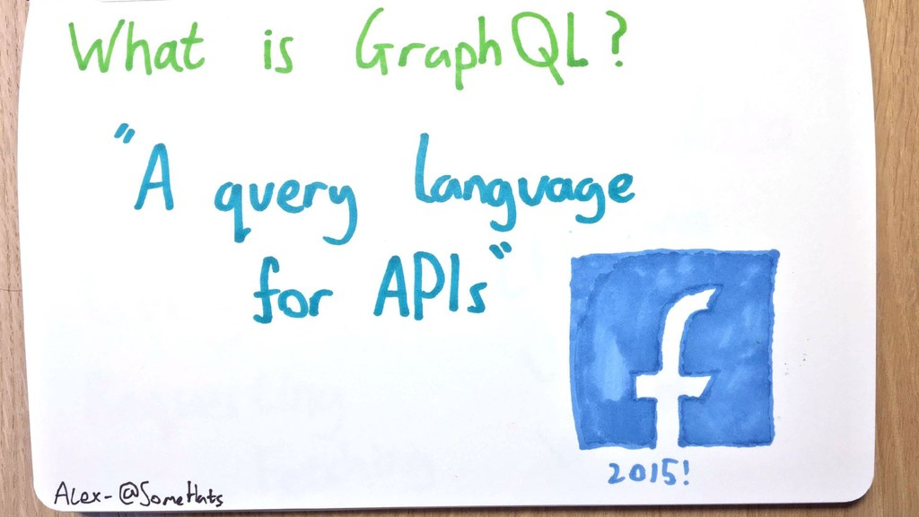 """What is graphql? """"A query language for APIs"""" Re..."""