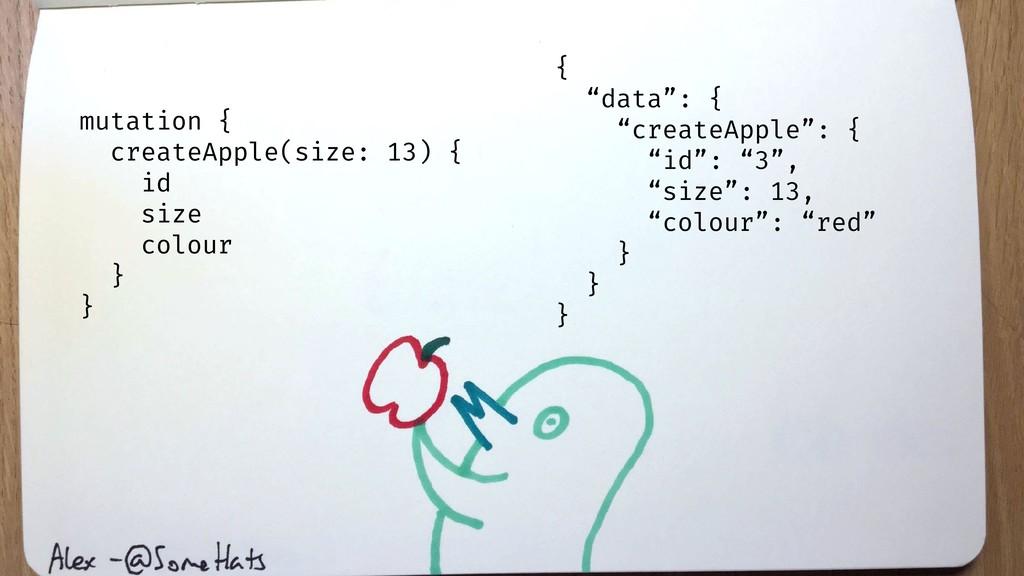 Cat egg mutation { createApple(size: 13) { id s...