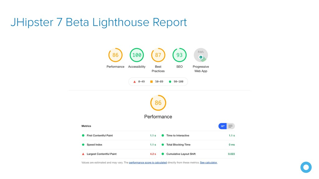 JHipster 7 Beta Lighthouse Report
