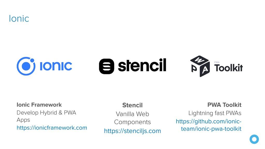 Ionic Ionic Framework   Develop Hybrid & PWA Ap...