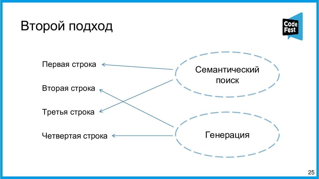 Второй подход 25 Первая строка Вторая строка Тр...