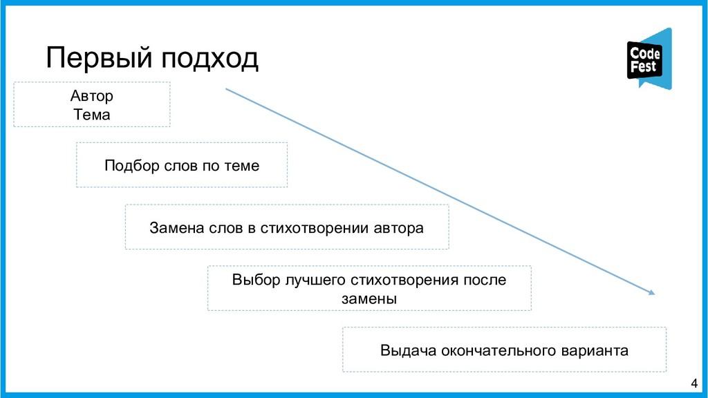Первый подход 4 Автор Тема Подбор слов по теме ...