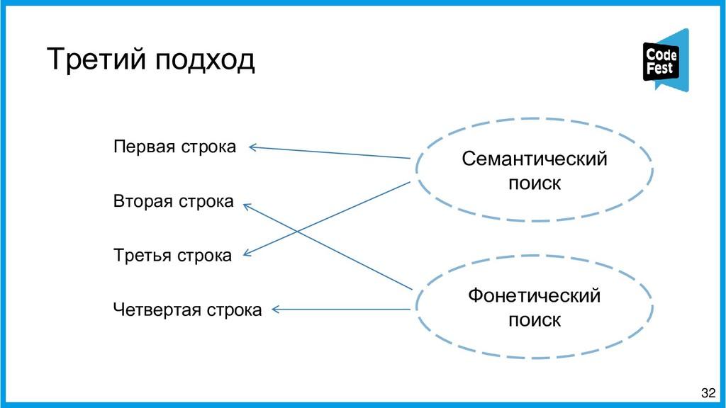 Третий подход 32 Первая строка Вторая строка Тр...