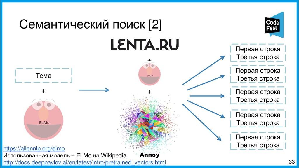 Семантический поиск [2] 33 Annoy Тема + Первая ...