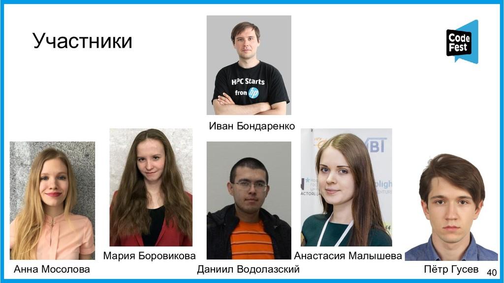 Участники 40 Анна Мосолова Даниил Водолазский П...