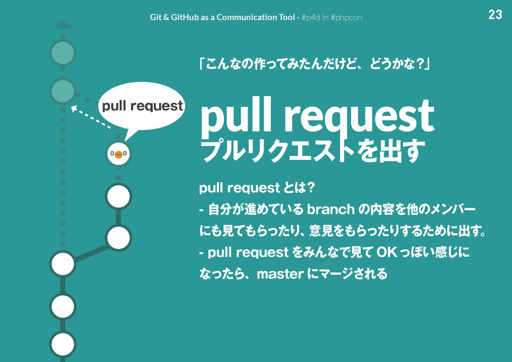 23 Git & GitHub as a Communication Tool - #p4d ...