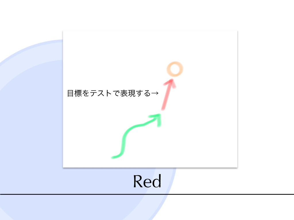 Red ඪΛςετͰදݱ͢Δˠ