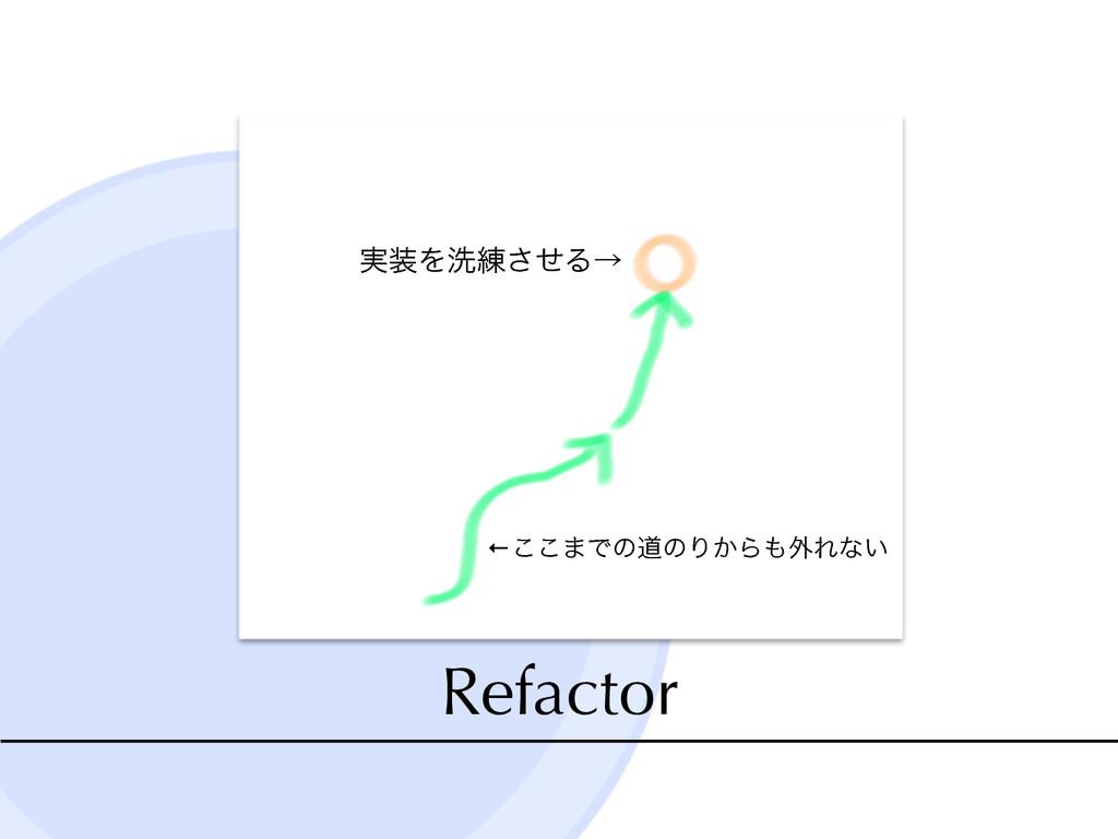 Refactor ࣮Λચ࿅ͤ͞Δˠ ←͜͜·ͰͷಓͷΓ͔Β֎Εͳ͍