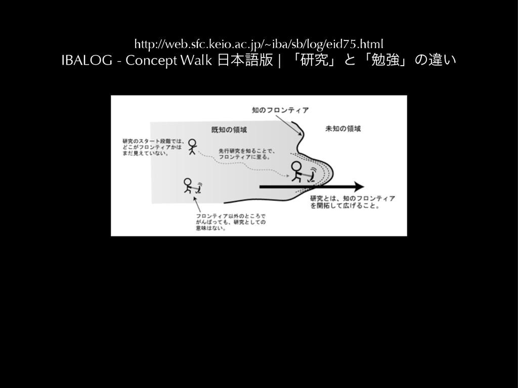 http://web.sfc.keio.ac.jp/~iba/sb/log/eid75.htm...