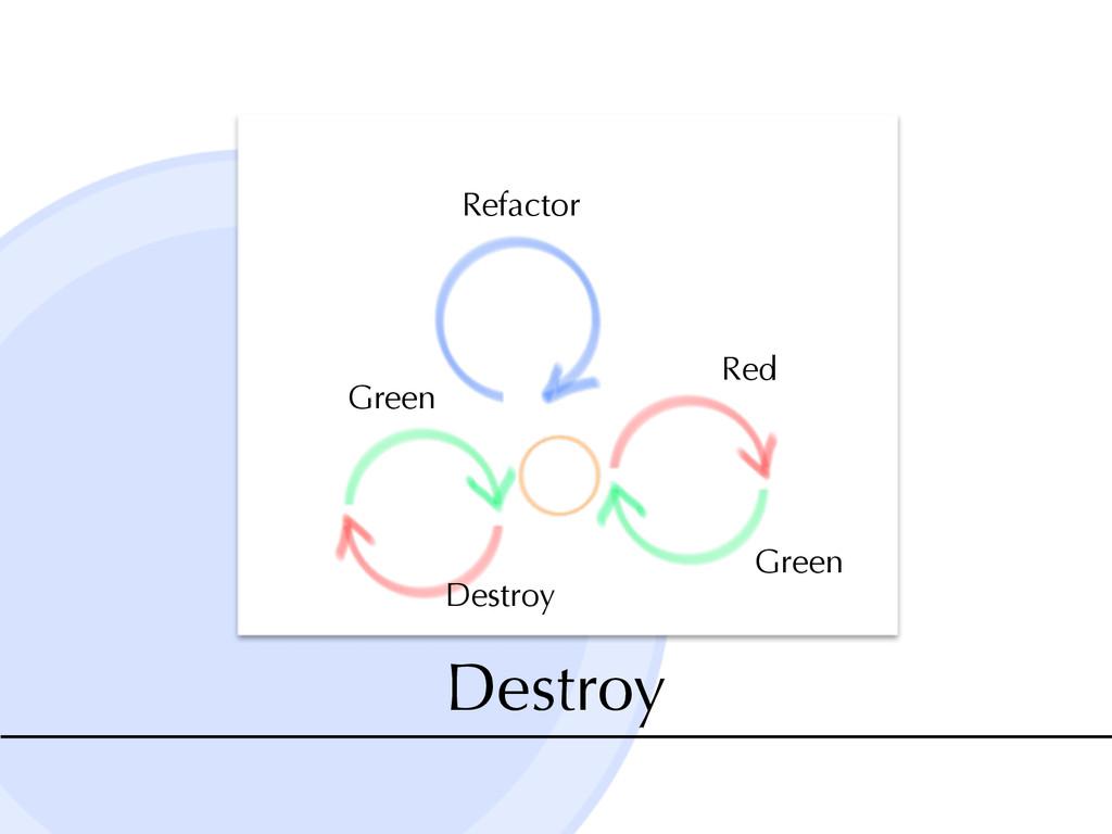 Destroy Red Refactor Destroy Green Green