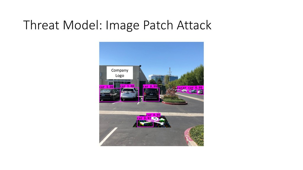 Threat Model: Image Patch Attack Company Logo