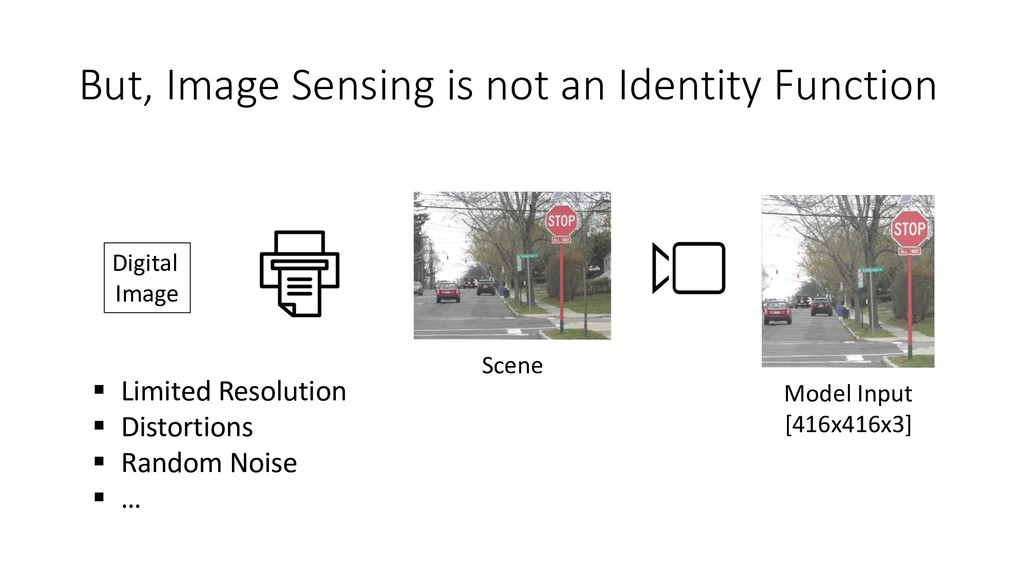 But, Image Sensing is not an Identity Function ...