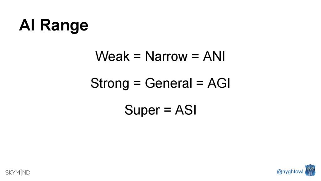 AI Range Weak = Narrow = ANI Strong = General =...
