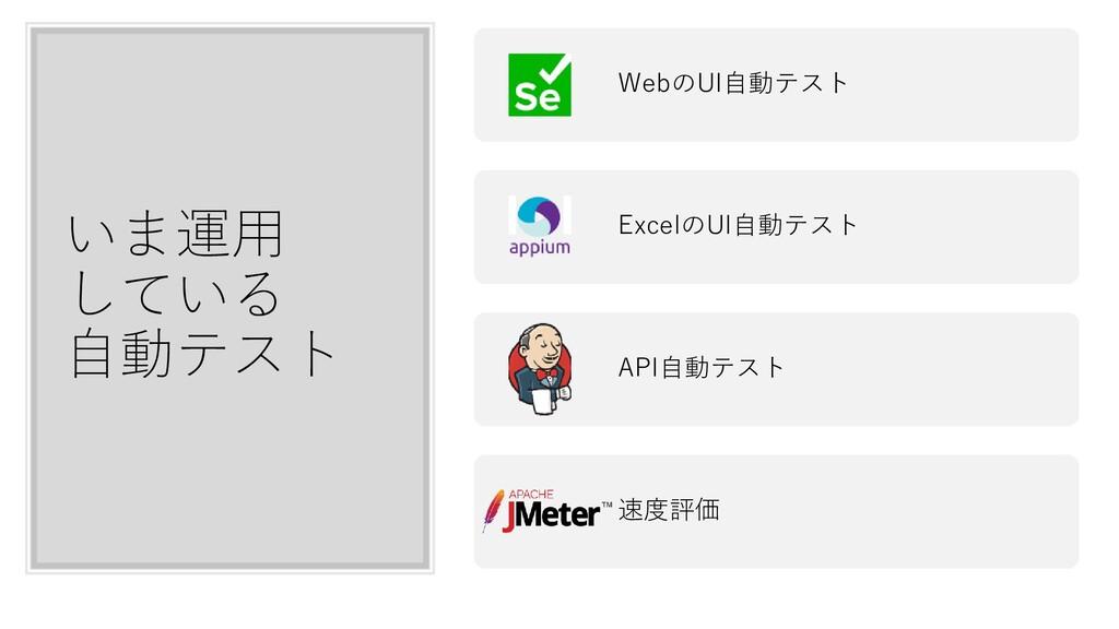 いま運用 している 自動テスト WebのUI自動テスト ExcelのUI自動テスト API自動...