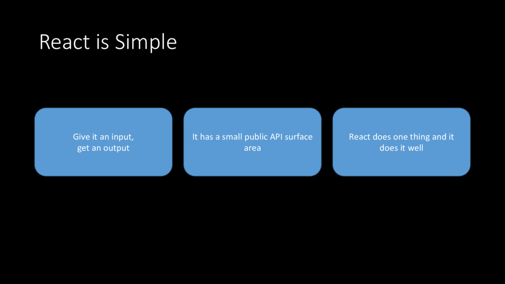 React is Simple Give it an input, get an output...