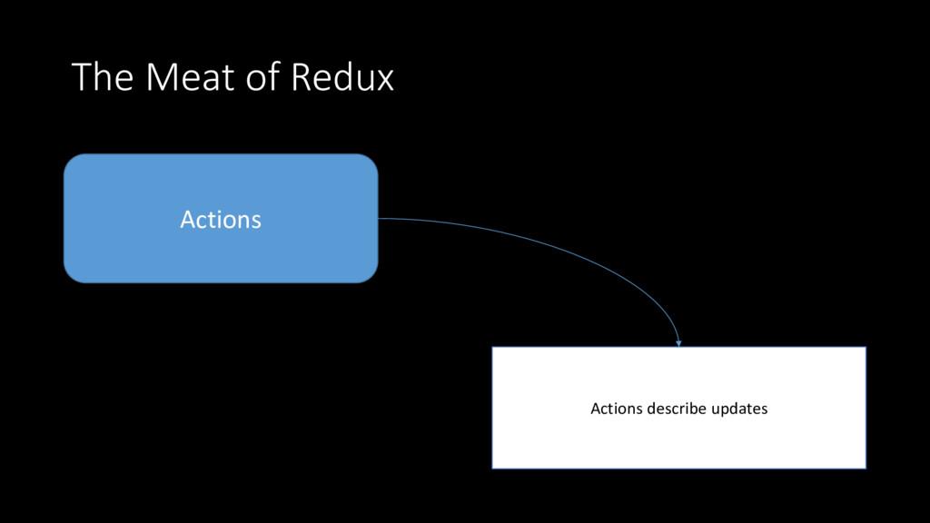 The Meat of Redux Actions Actions describe upda...