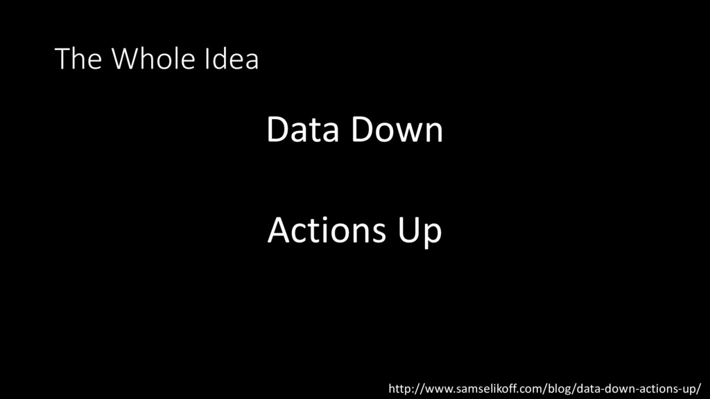 The Whole Idea Data Down Actions Up http://www....