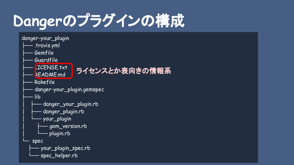 Dangerのプラグインの構成 danger-your_plugin ├── .travis....