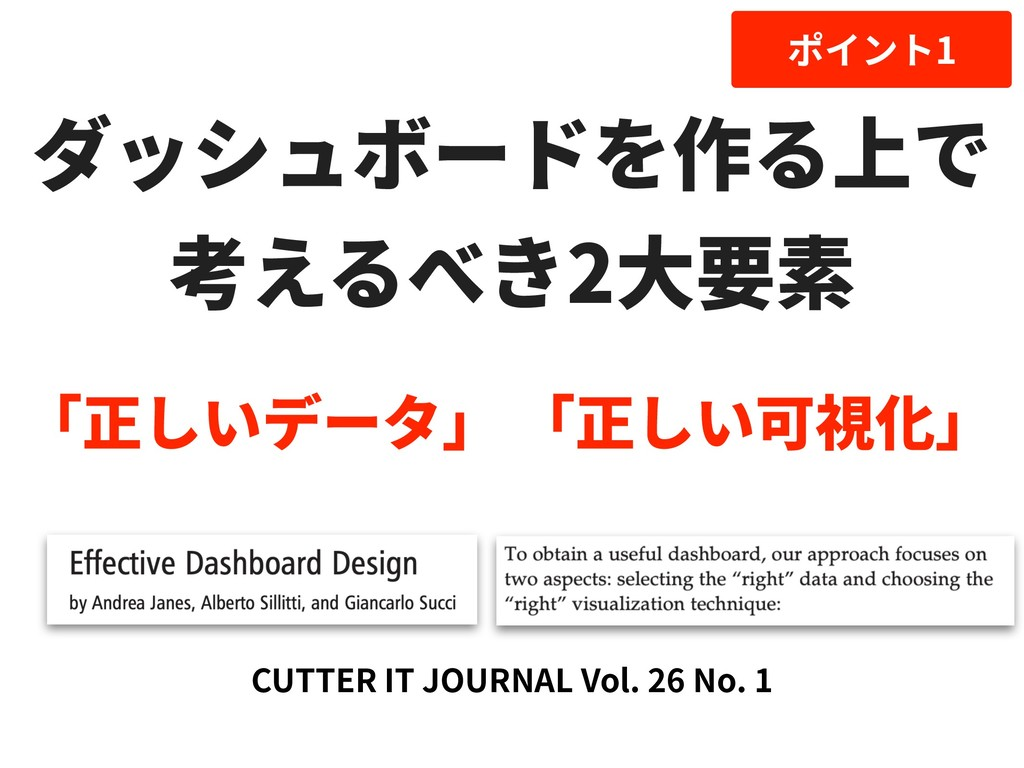 2 1 CUTTER IT JOURNAL Vol. 26 No. 1