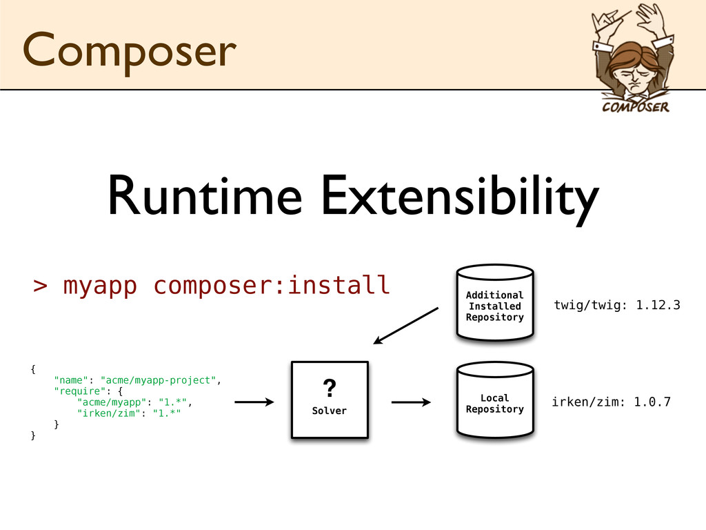 Runtime Extensibility Additional Installed Repo...