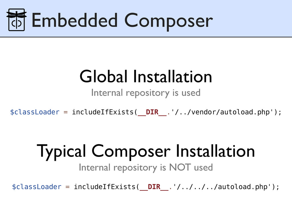 Embedded Composer $classLoader = includeIfExist...