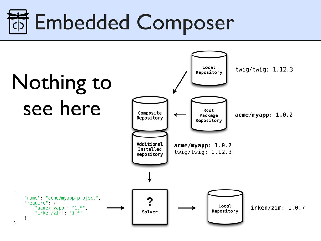 Embedded Composer Additional Installed Reposito...
