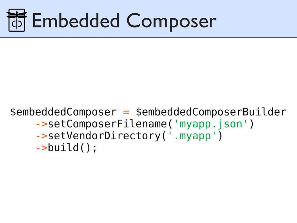 Embedded Composer $embeddedComposer = $embedded...