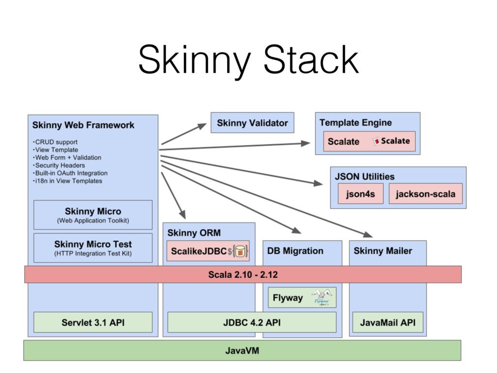 Skinny Stack