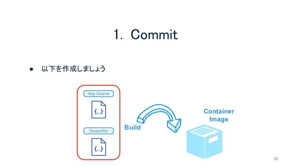 1. Commit 16 Container Image ● 以下を作成しましょう Build...