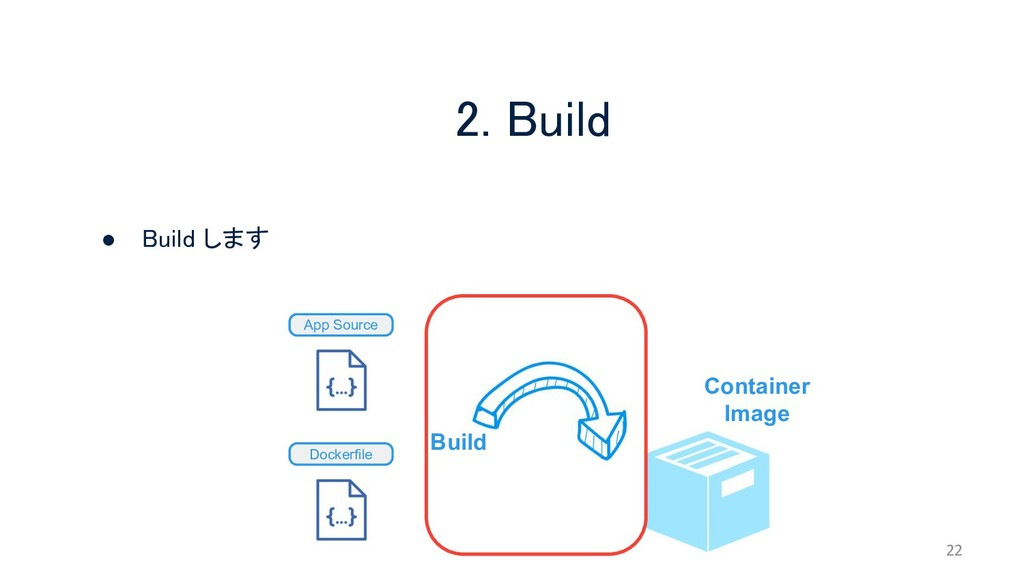 2. Build 22 Container Image ● Build します Build A...