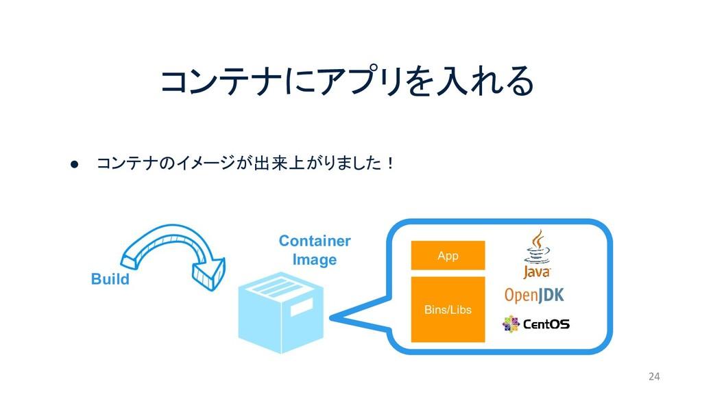 コンテナにアプリを入れる 24 Container Image Bins/Libs App ●...