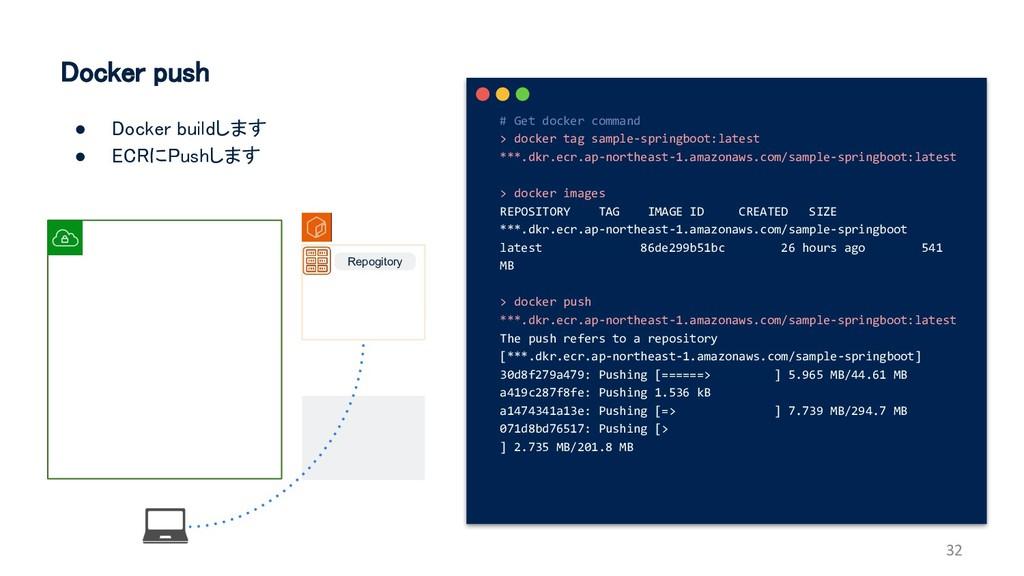 32 # Get docker command > docker tag sample-spr...